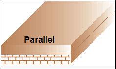 Parallel unconformity