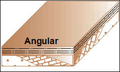 Angular Unformity