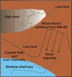 Figure Ten. Late Silurian Environmental Conditions